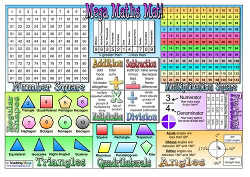 Mega Maths Mat