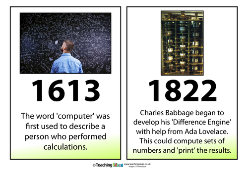 The History of Computers - Posters