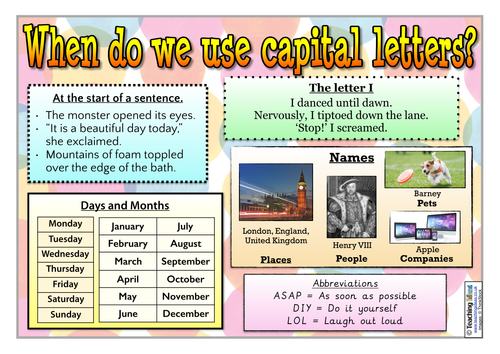 When do we use capital letters? Poster