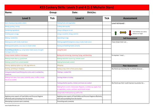 KS3 Practical Food Assessment Levels