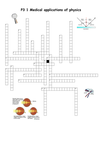 AQA P3 Medical Physics Crossword with answers.