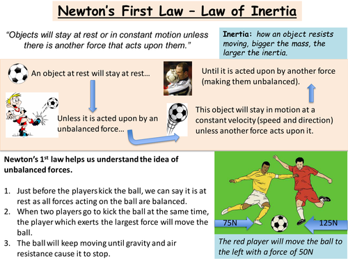 Newtons Laws of Motion Information SheetsRevision by rossydunn – Inertia Worksheet