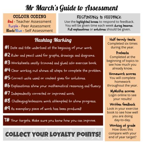 Assessment & Writing Guide - Mathematics