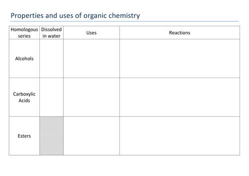 AQA Triple Chem organics module fully resourced
