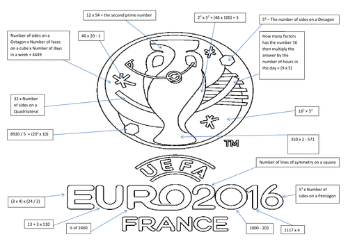 Euro 2016 Football. Countries of Europe kit colouring by