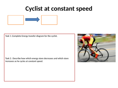 Energy stores and transfer GCSE 9-1 outstanding lesson