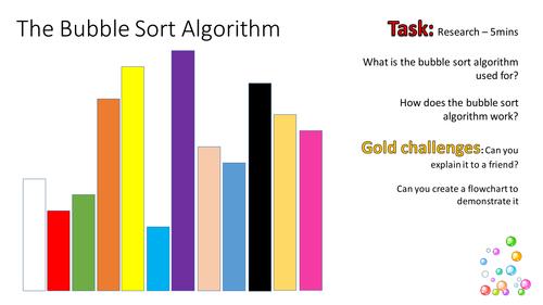 algorithm bubble sort by johnmellor9 teaching resources tes - Bubble Sort Algorithm Flowchart