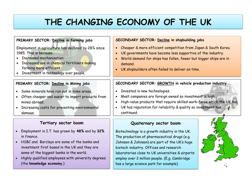 Changing economy of the UK Geography Edexcel B