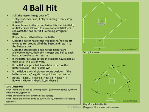 Modified Rounders Games Tgfu Teaching Games For Understanding
