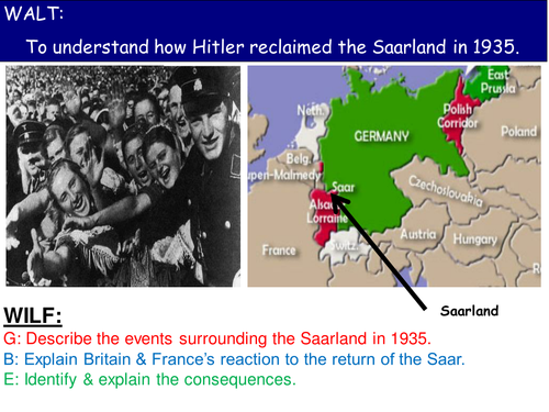 Return of the Saarland 1935. Hitler's Foreign Policy