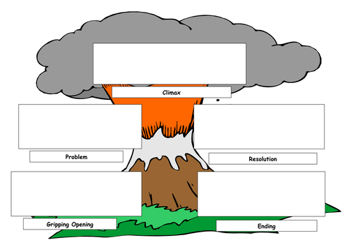 Story Volcanoes (2x Differentiated Templates)