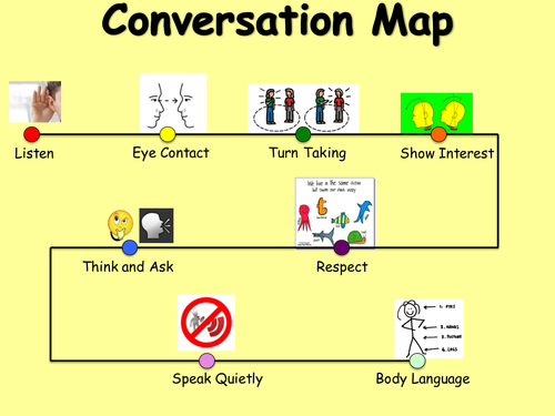 Conversation Rules Map