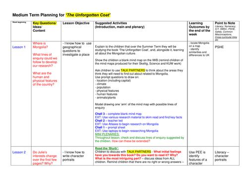 Lesson plans for Y6 using 'The Unforgotten Coat'