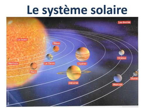 solar system ks2 - photo #11