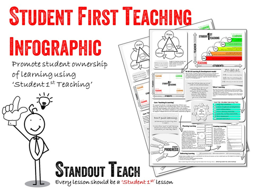 Student First Teaching Infographic