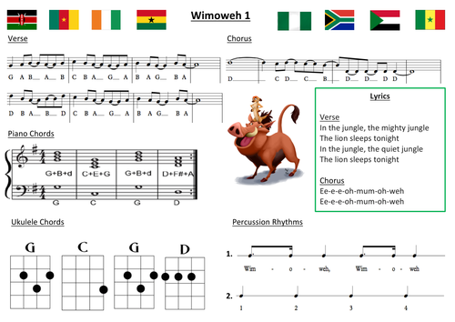 The Lion King In The Jungle Wimoweh Performance Worksheet