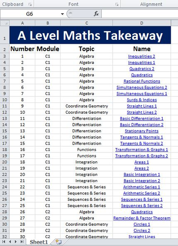 100+ Topic Based Exam Packs | A Level Maths Takeaway