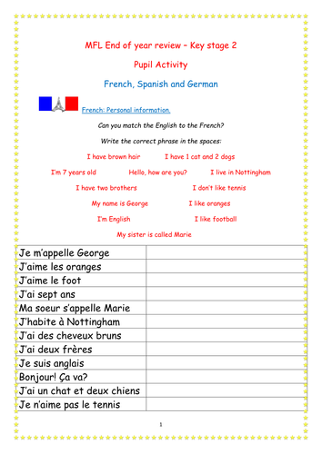 Key Stage 2 Primary Languages End of Year Review French, Spanish, German
