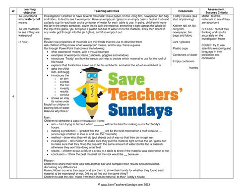 Waterproof Investigation KS1 Lesson Plan, Worksheet and PowerPoint