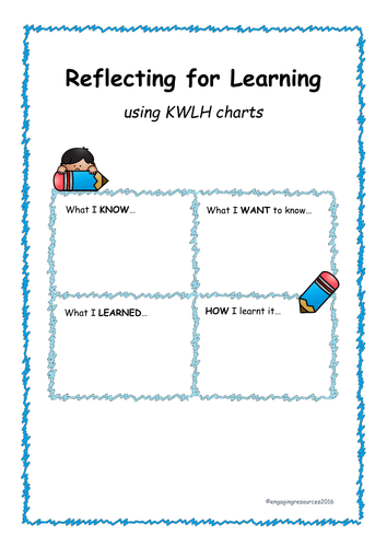Reflecting on a unit of work using the KWLH Technique