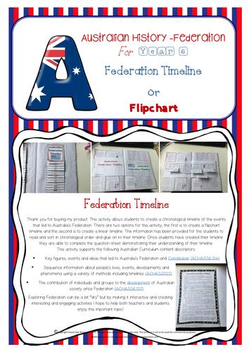 Australian History Federation Timeline Activity.