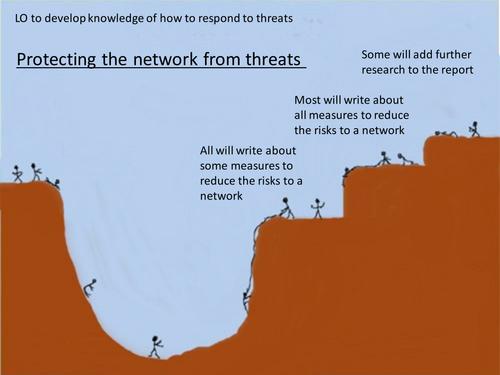 Responding to network threats