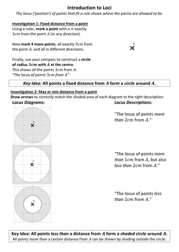 Circle Vocabulary Worksheet - Joursferiesfr