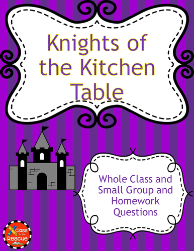 Knights of the Kitchen Table Discussion and HW Questions