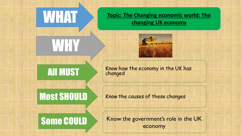 AQA 2016 Geography - The changing UK economy fully resourced lessons