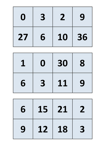 Wide range of 3 times table games, activities, assessments and displays