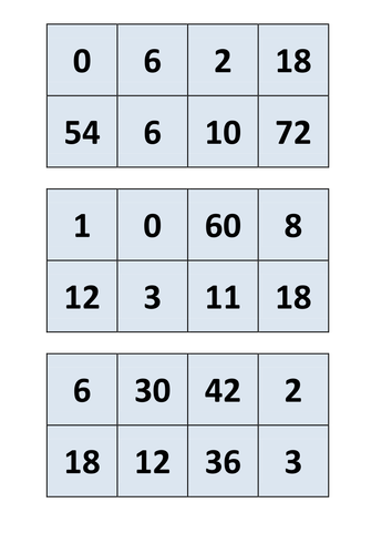 Wide range of 6 times table games, activities, assessments and displays