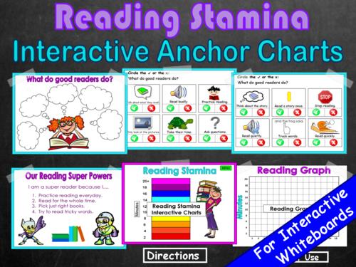 Reading Stamina Anchor Charts PowerPoint