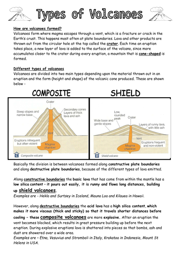 GCSE Shield and Composite Volcanoes