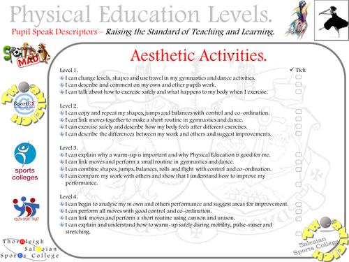 Pupil Speak Levels - Aesthetic