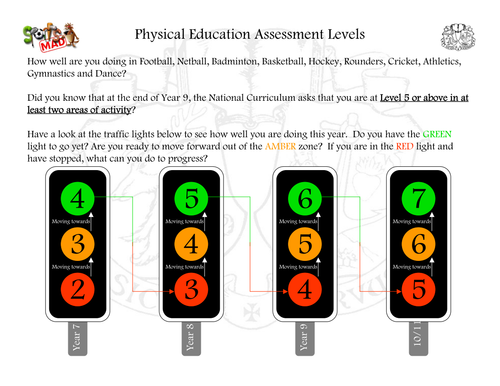 Pupil Speak Levels - Traffic Light's ALL sports