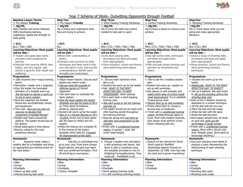 Year 7 Scheme of Work/Scheme of Learning - Football