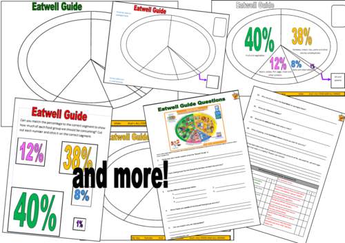 Eatwell Guide Activity Pack