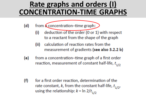 Rate Graphs and Orders PART I - OCR A Level Chemistry (Orders, Rate equations and rate constants)