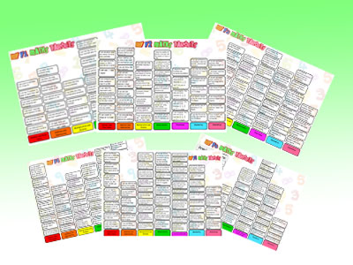 Child Friendly Maths Target Sheets Years 1-6 Bundle
