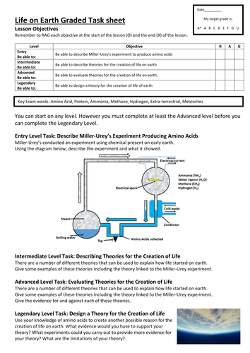 life on earth worksheet essay Environmental resources worksheet essay soil is the uppermost layer of the earth and supports life on earth soil is composed of four parts.