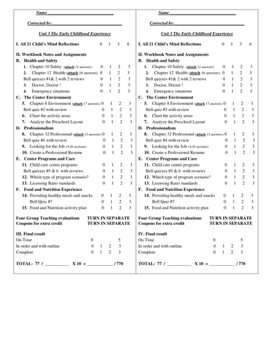 Early Childhood Education A Unit 3 course workbook rubric