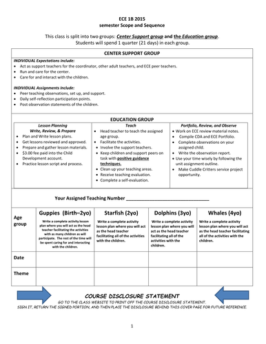Early Childhood Education B active Scope and Sequence with Licensing