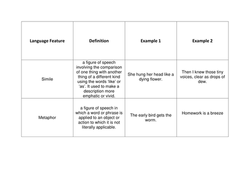 Language Features By Danasypher Teaching Resources Tes