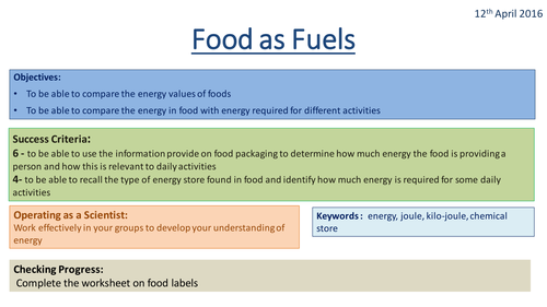 Food as Fuels - Activate 2