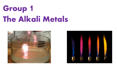 Group 1 alkali metals and Halogens - wall display/posters