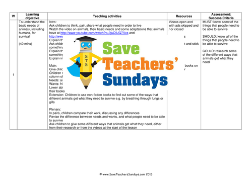 I Want It KS1 Lesson 2 Exploring Needs Wants by Experian – Needs Vs Wants Worksheets
