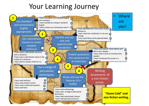 Learning Journey - Student Friendly Unit of Work Template