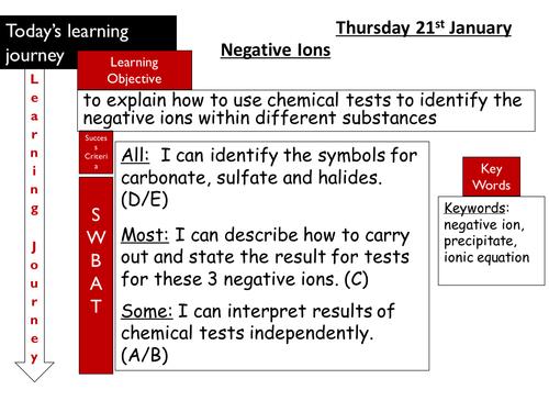 C2 Negative Ion Tests