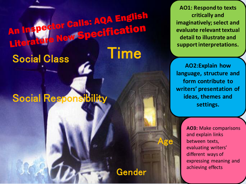 An Inspector Calls: Context and Stage Directions