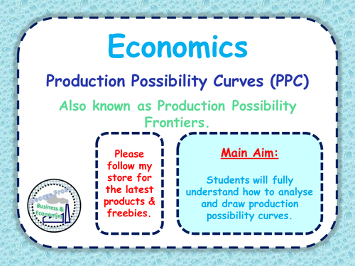 Production Possibility Curves / Frontiers / Diagrams (PPC) - Opportunity Cost - Economics